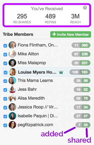 You'll be able to add your content to a Tribe and have others share it to their audiences.