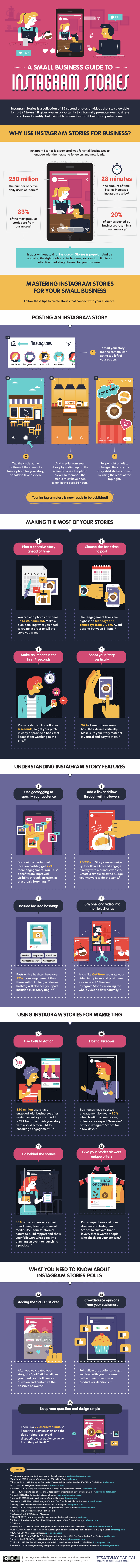Instagram Stories infographic 2