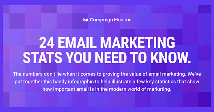 Know your email marketing statistics? Email marketers need to know their numbers. The stats on this infographic will help you improve your efforts.