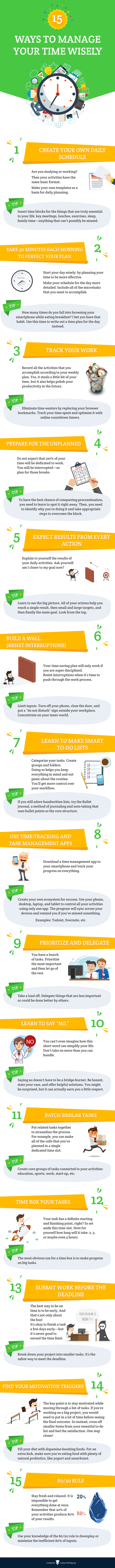 manage your time infographic