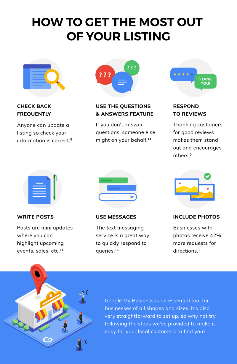 How to Excel at Google My Business: Infographic