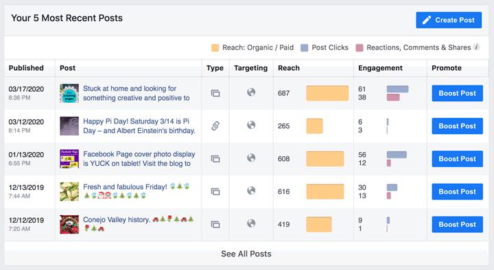 most recent 5 facebook posts
