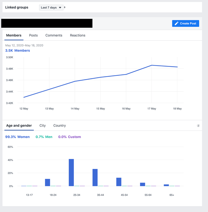 facebook group insights for linked page