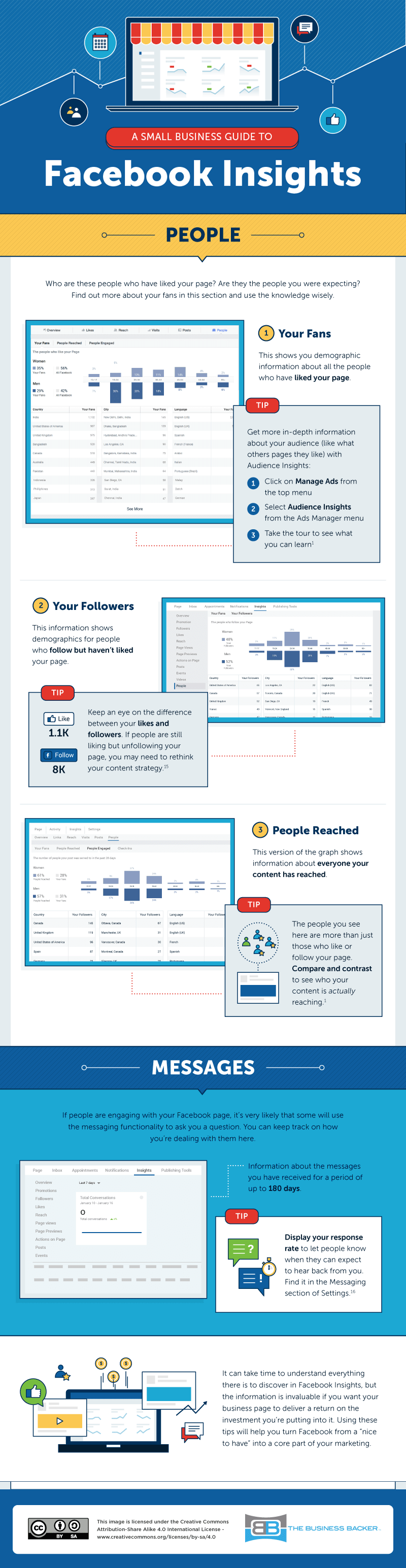 Facebook Insights Infographic on Understanding your Fans in People Insights