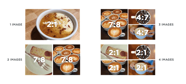 Multi-image tweet sizes