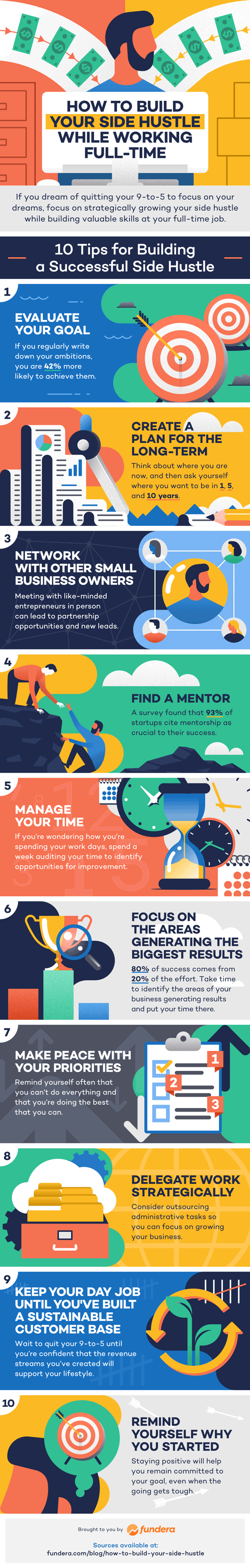 Build a side hustle while working full time! Here are 10 tips to build a successful business on a colorful infographic.