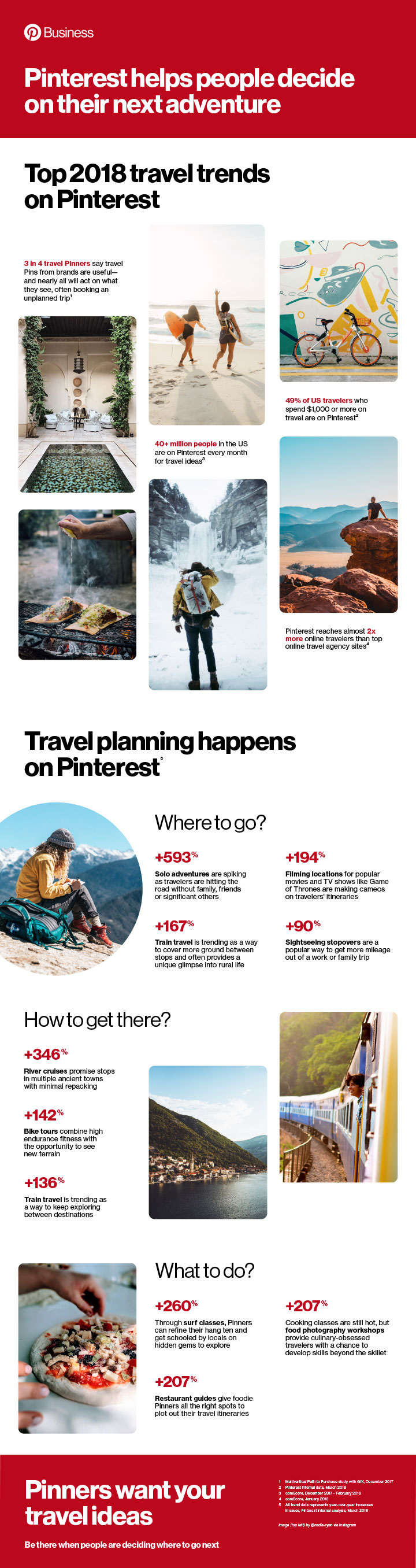Wondering the Pinterest travel trends for 2018? Pinterest just revealed the results of their new study! Check out this infographic you should save for tips.