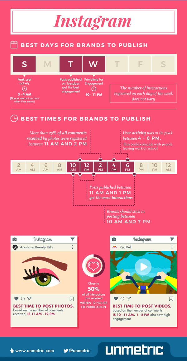 What's the best time to post on instagram infographic
