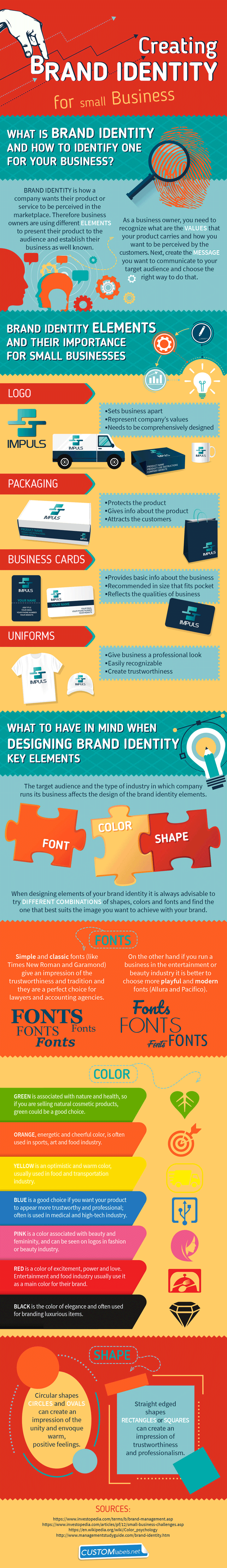 brand identity for your small business infographic