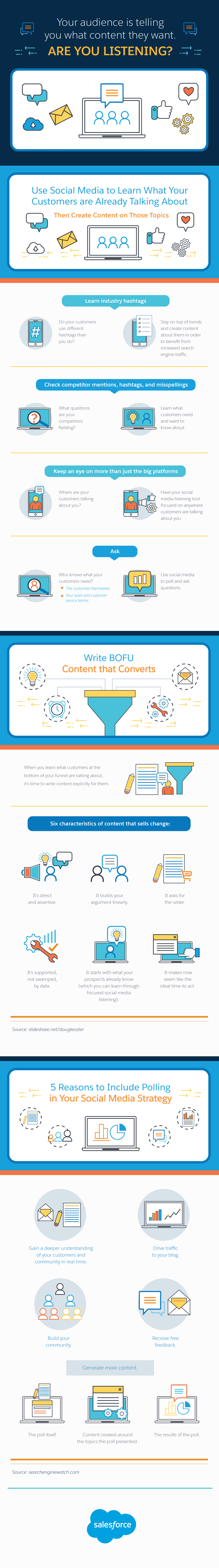 Want to know how to create content your audience eats up? You just need to know how to listen. That's what you'll learn from these infographics!