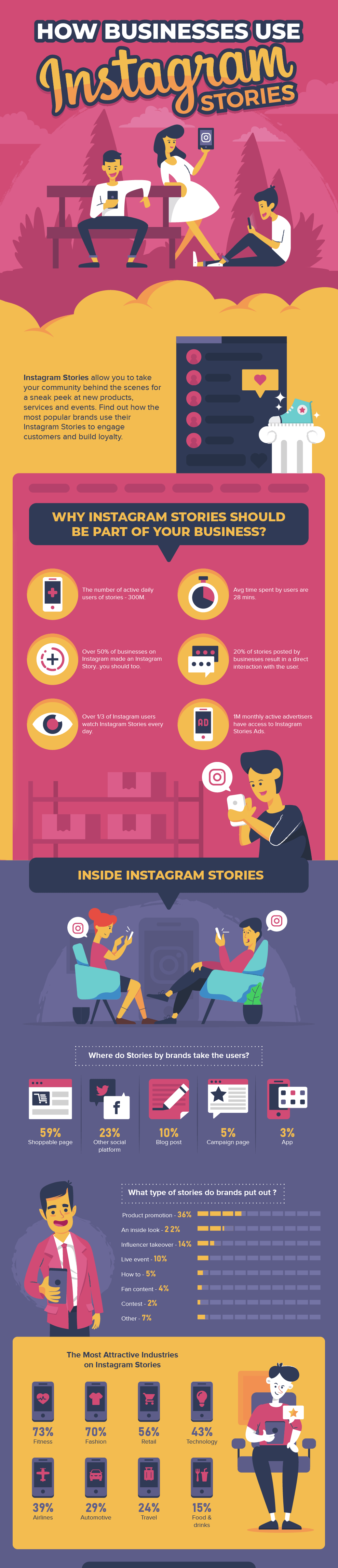 Instagram Stories infographic