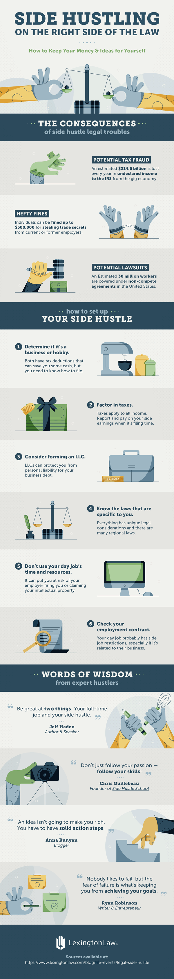 Legal and tax issues you need to know for your side hustle