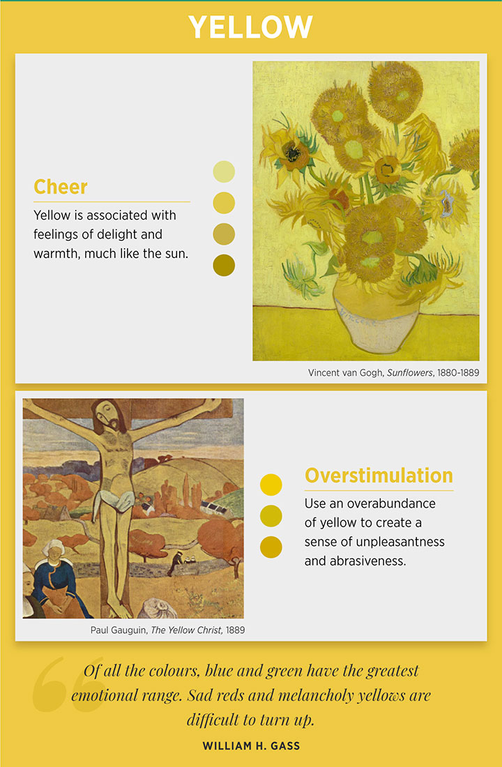 Yellow color meaning and emotion