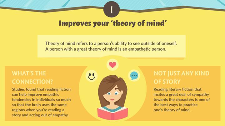 improve your empathy