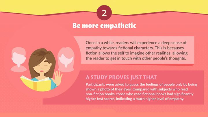 reading fiction improves empathy