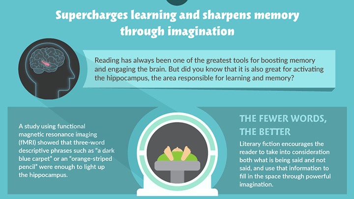 books supercharge learning