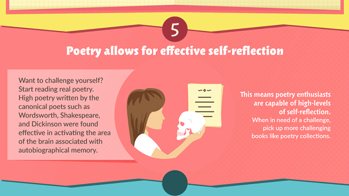 poetry promotes self reflection