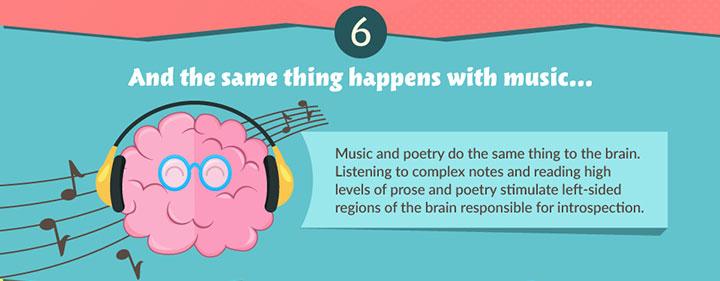 music stimulates introspection