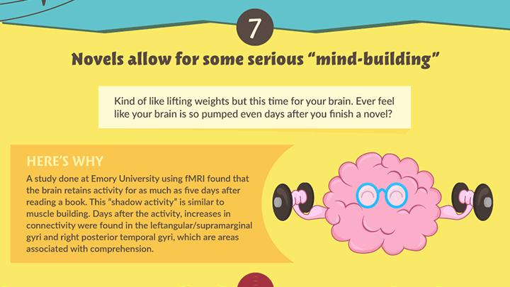 novels build your brain