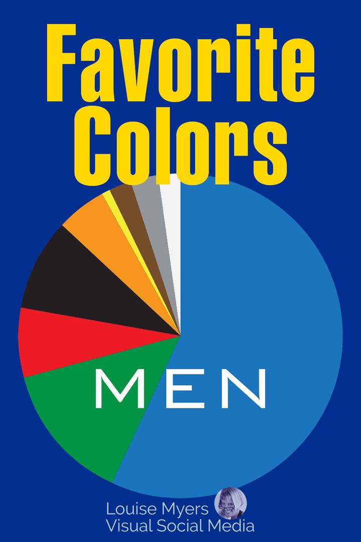 men's favorite colors pinnable pie chart.