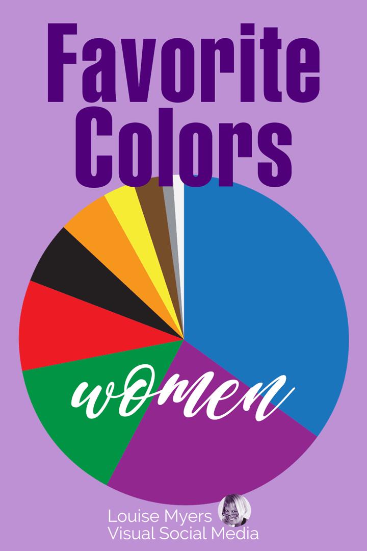 women's favorite colors pinnable pie chart.