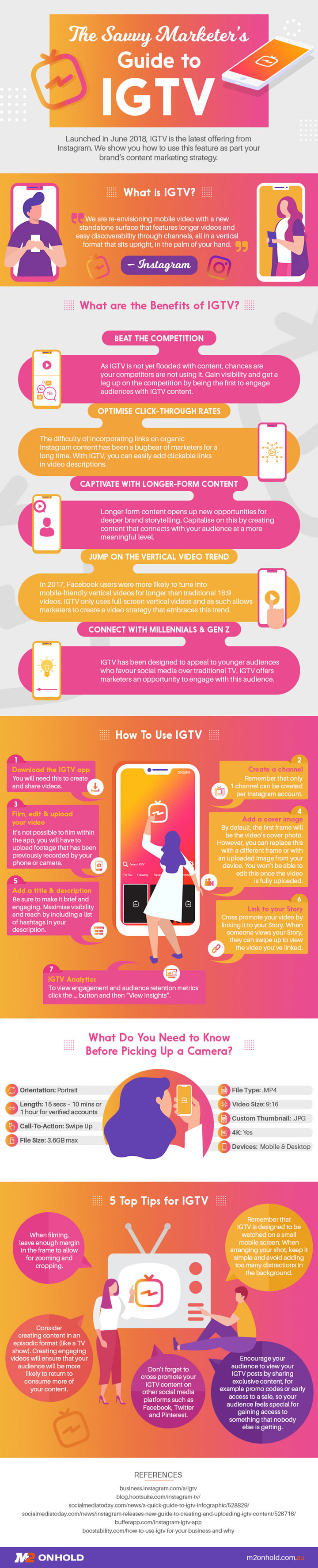 IGTV marketing guide infographic