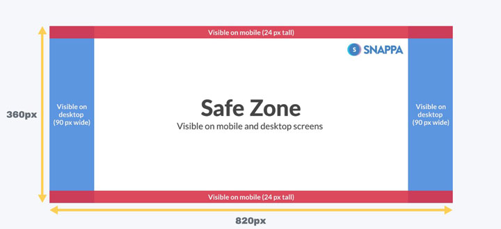 perfect Facebook cover photo safe zone