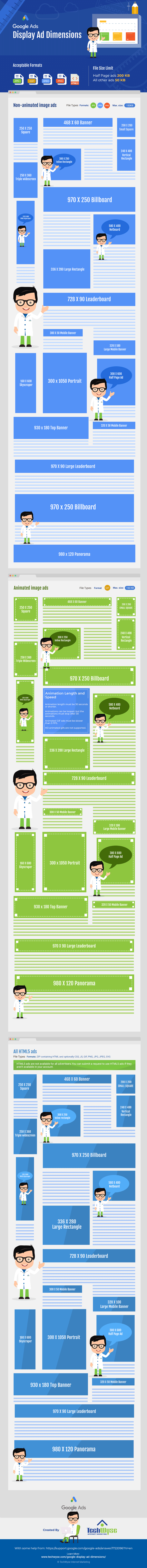 Google display ad dimensions infographic