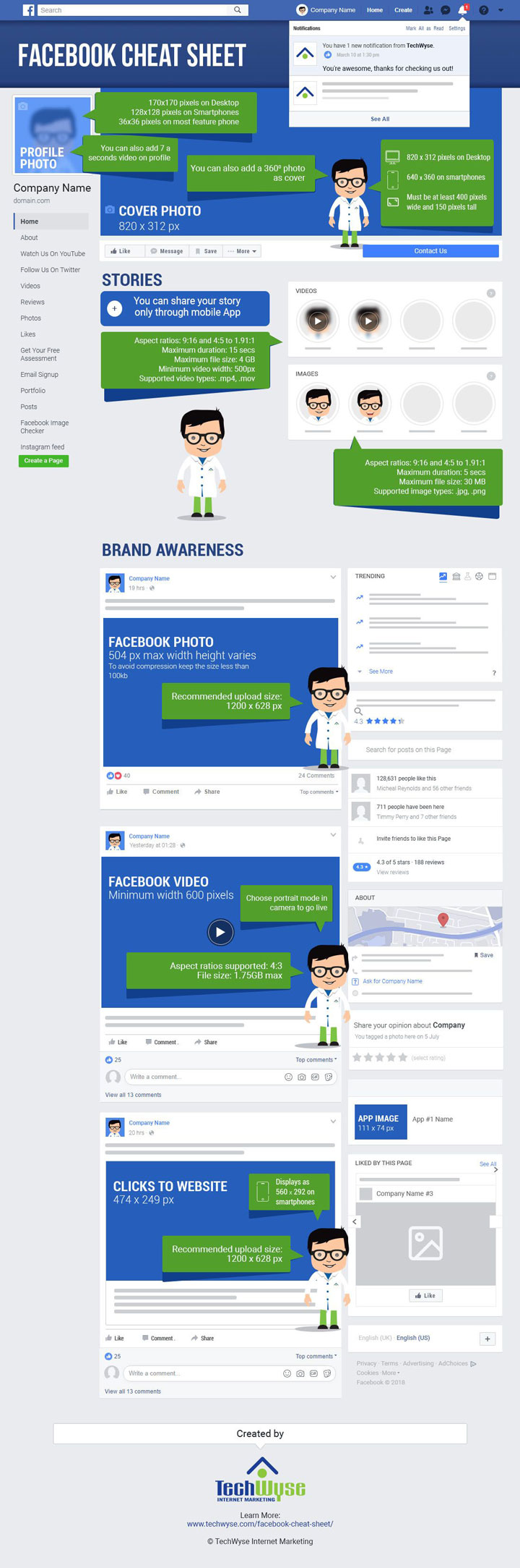 The Latest Facebook Image Dimensions 2019: Infographic