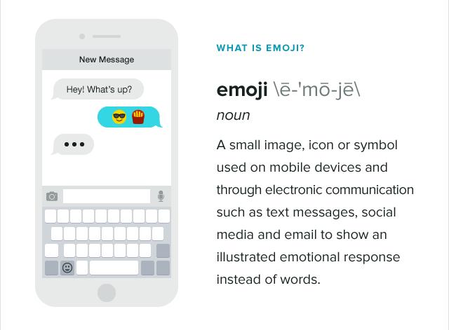 what is emoji definition
