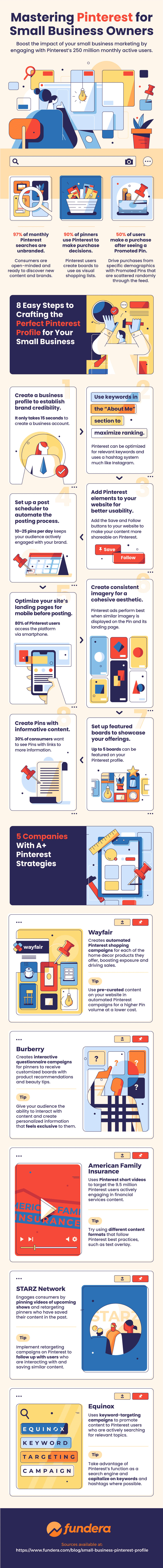 how to leverage Pinterest for small business infographic