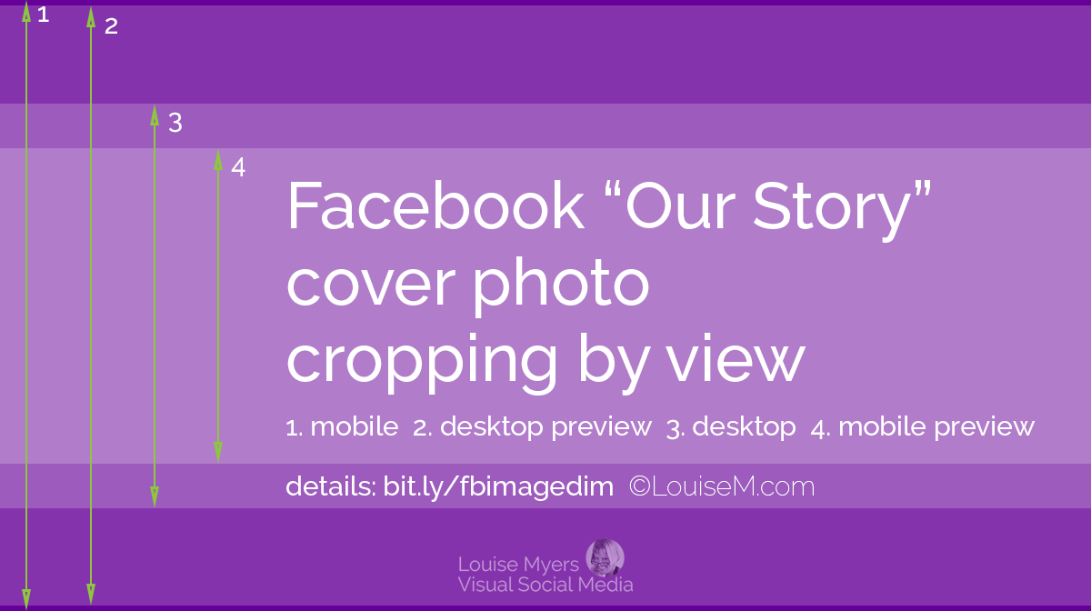 "Facebook ""Our Story"" cover photo size template"