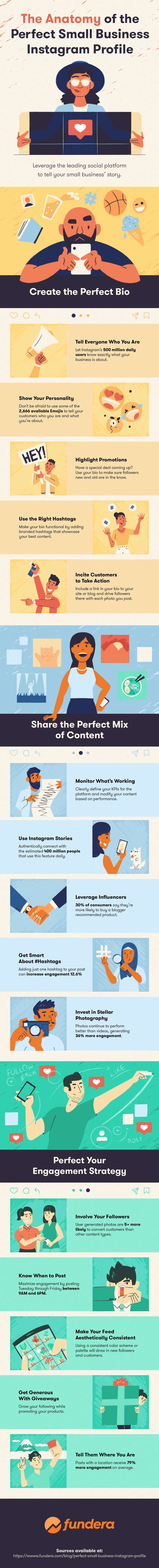 Instagram profile for business infographic