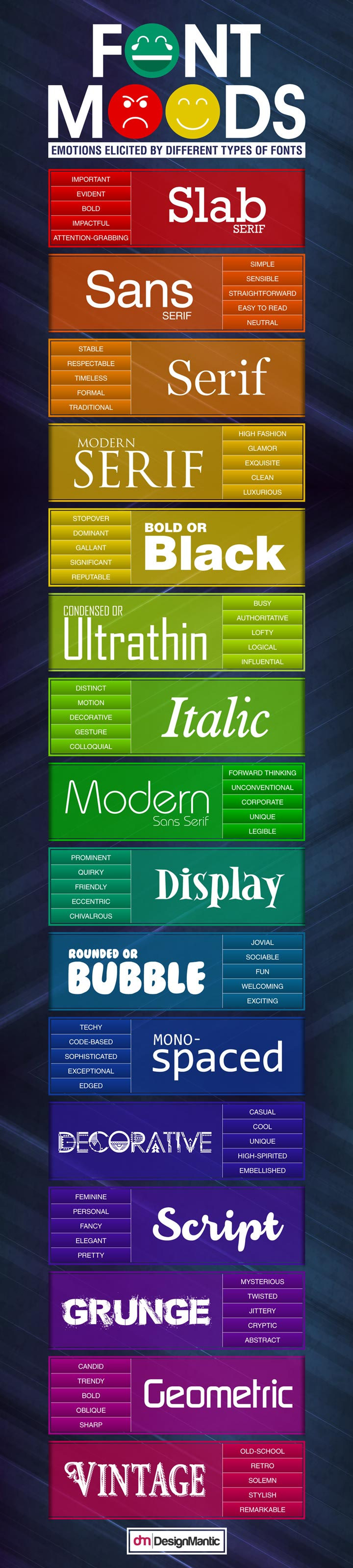 Font Moods Infographic