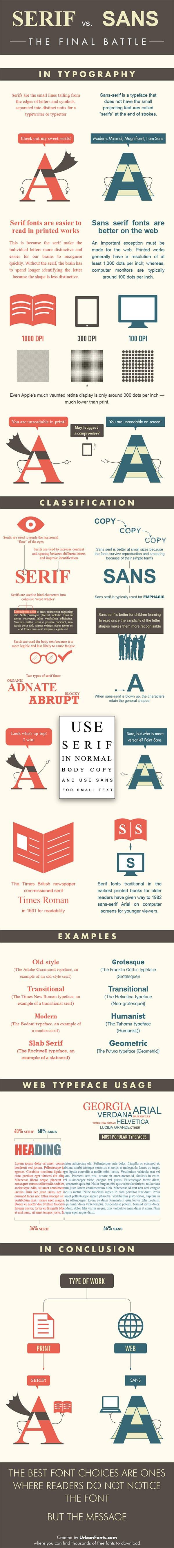 Serif vs. Sans Serif infographic