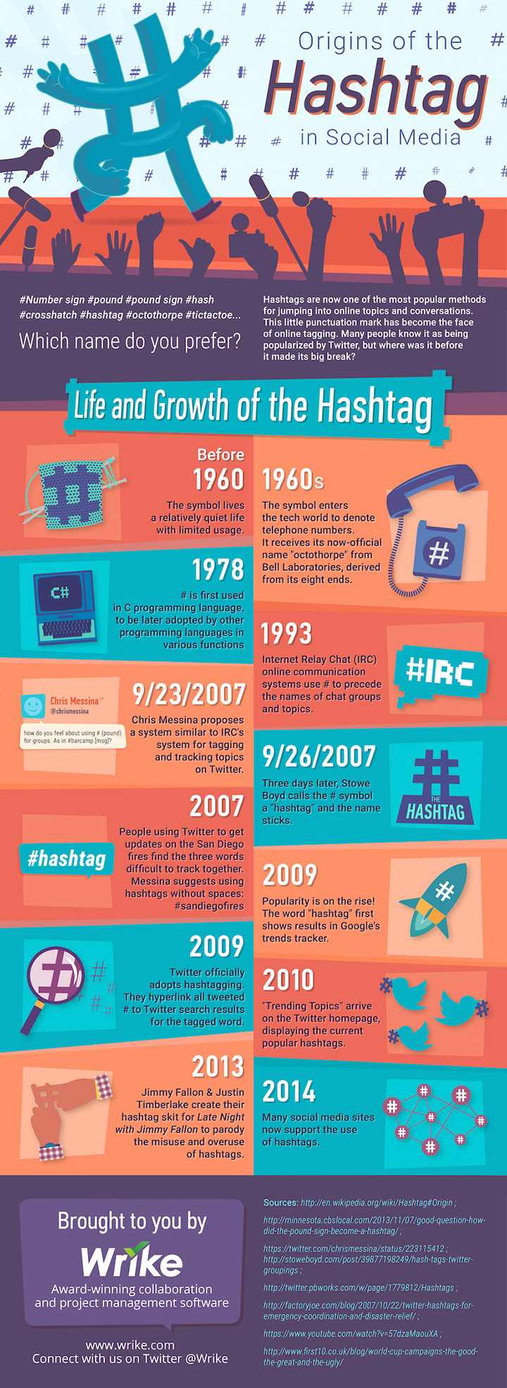origin of the hashtag colorful infographic.