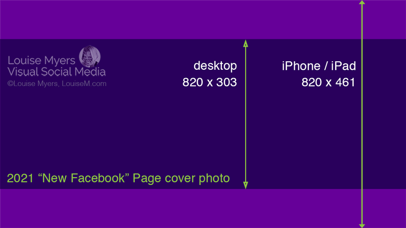 Facebook Cover Photo template for mobile and desktop, 2021 version.