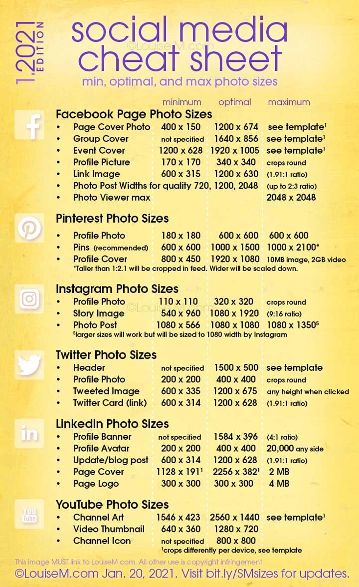 Social Media cheat sheet listing image sizes for Facebook, Pinterest, Instagram, Twitter, LinkedIn, YouTube