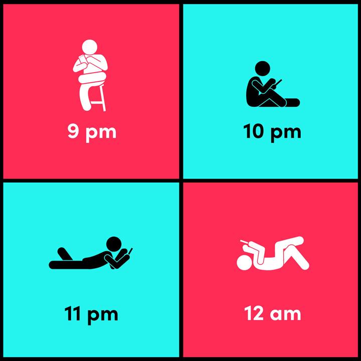 TikTok viewing times graphic.