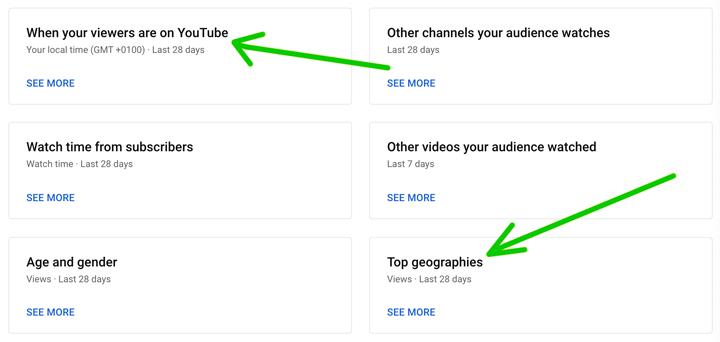 screenshot showing various youtube studio reports.