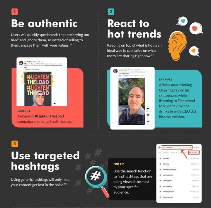tiktok best practices graphic.
