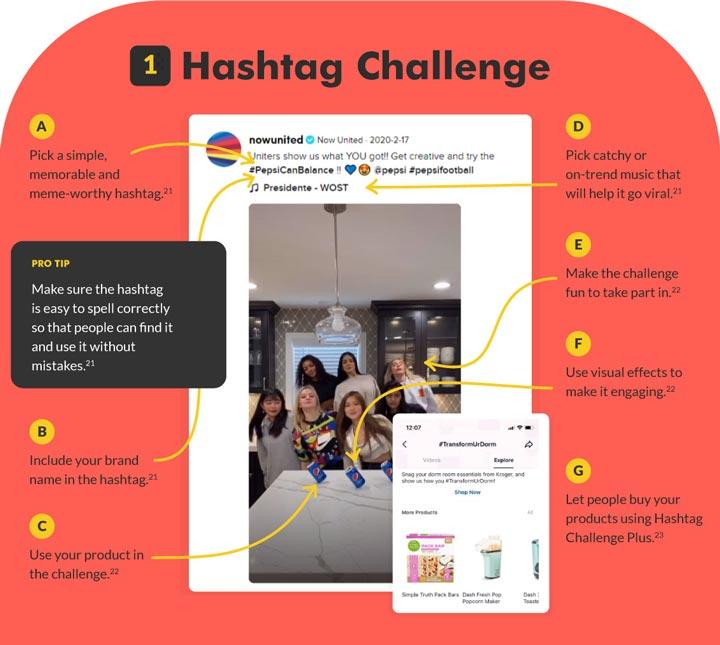 tiktok hashtag challenge ad geaphic.