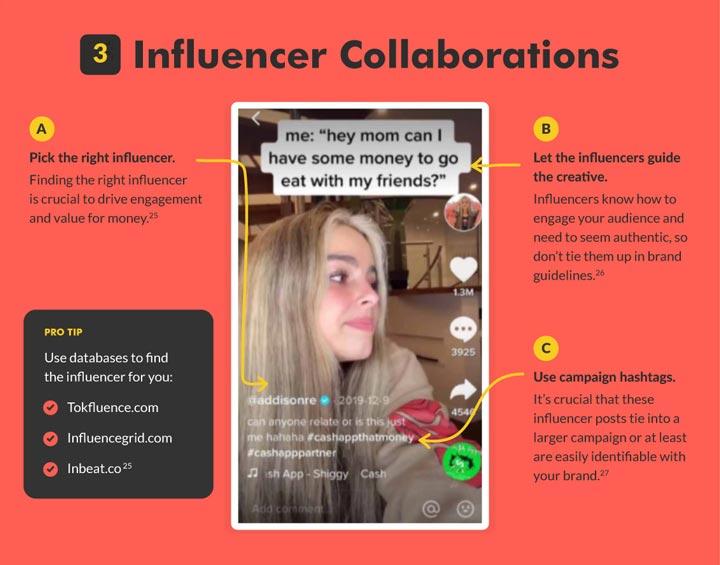 tiktok Influencer collaboration ad graphic.