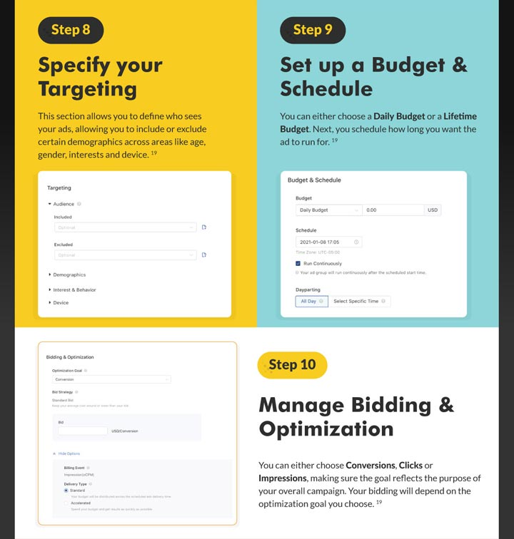 graphic showing how to specify your targeting, budget, and billing for tiltok ads.