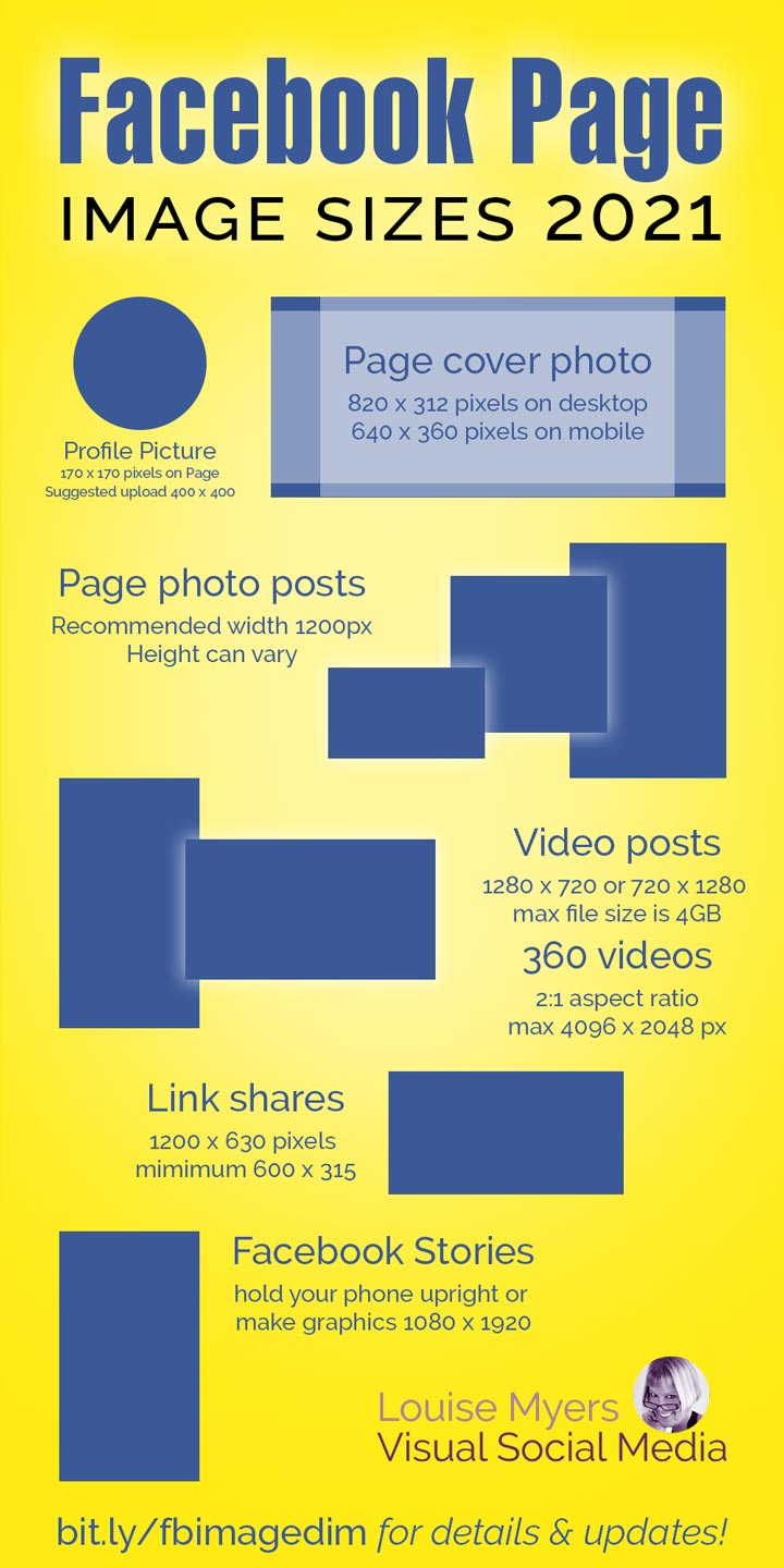 Facebook page image dimensions 2020